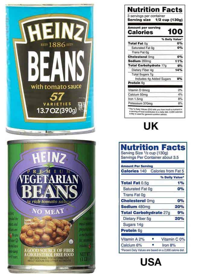 UK Heinz-Bohnen im Vergleich zu US Heinz-Bohnen